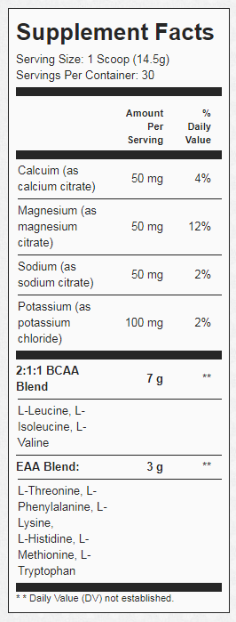 hydro_bcaa_label.png