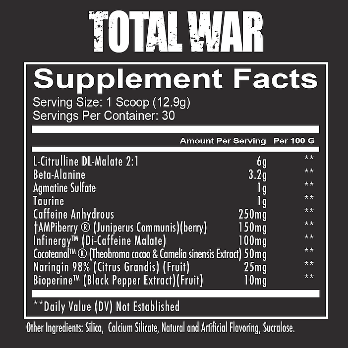 Total_War_supplement_facts_2018.png