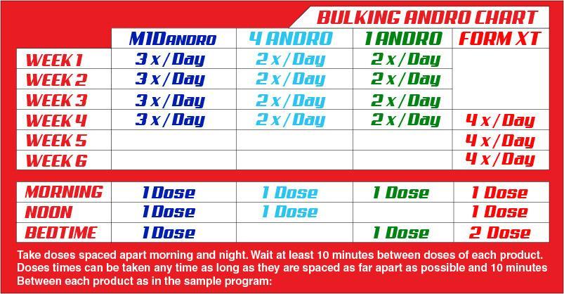 Bulking-kit-Chart.jpg