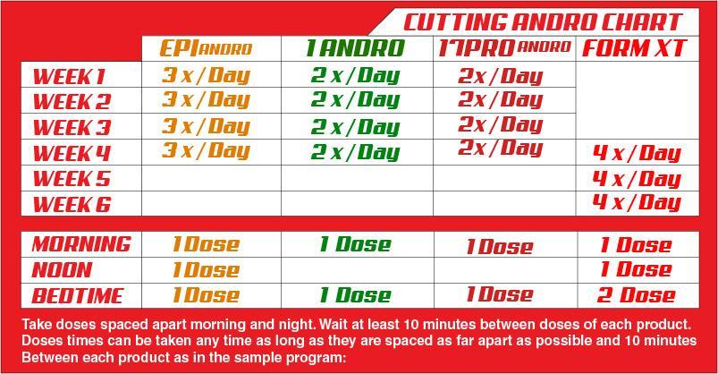 Chart-Cutting-Kit.jpg