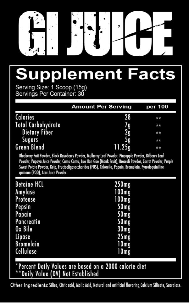 GI_Juice-FactsPanel_1024x1024.png