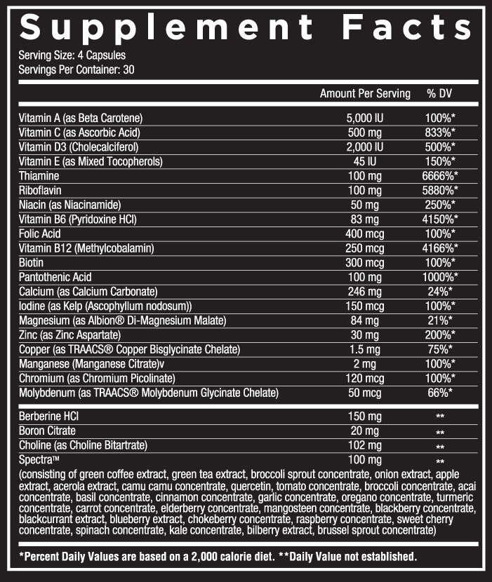 supplement-facts_core-MULTI_label.png