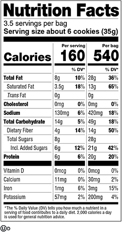 Crunchy-Chocolate-Chip-65-nutrition-facts.jpg