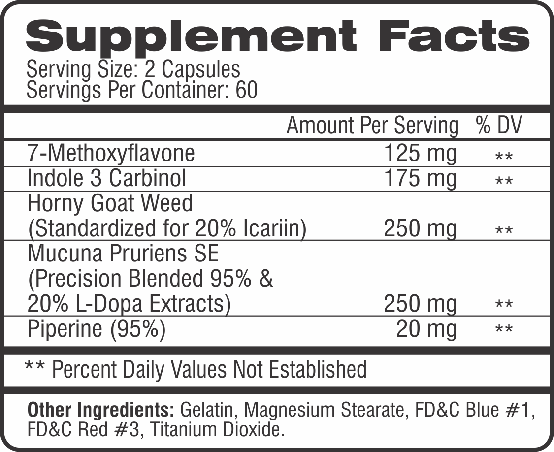 PCT-Assist-Supplement-Facts.png