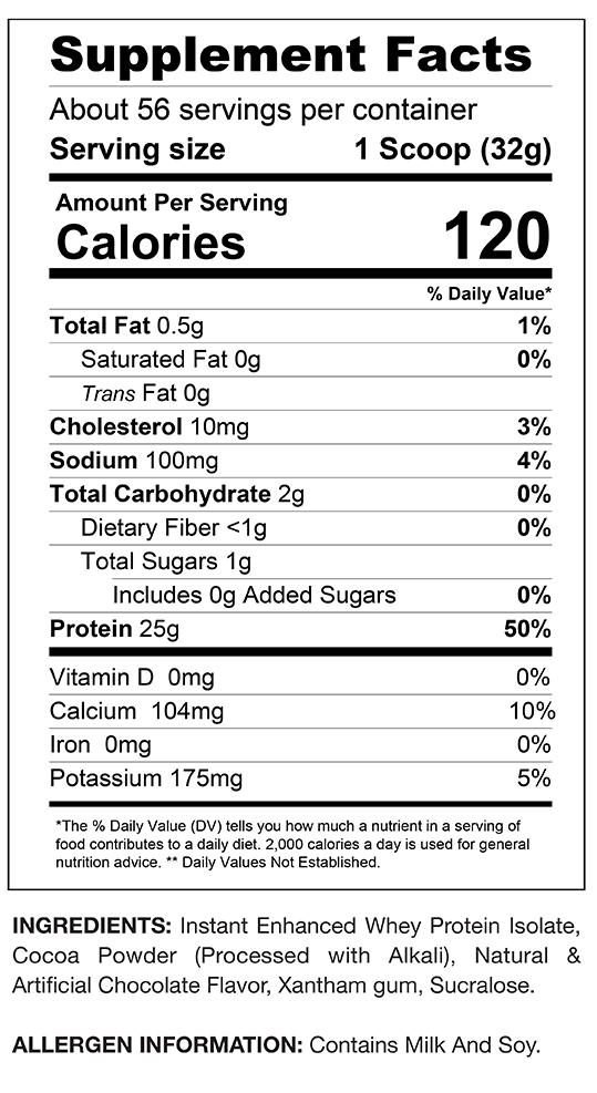 ProvenWhey4LB_ChocolateIceCream_SuppFacts_1080x1080.png