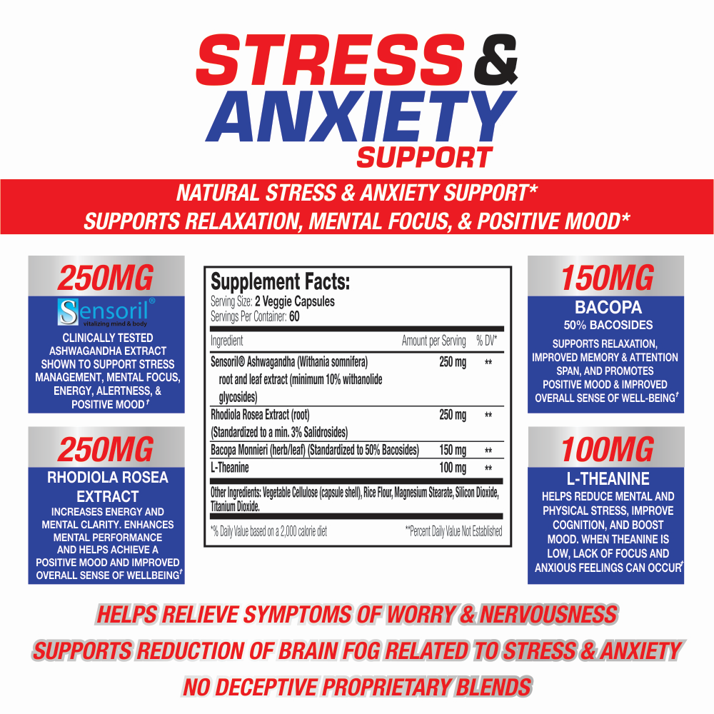 Stress-and-Anxiety-Card-Style-Banner.png