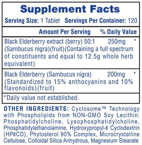 Black-Elderberry_supplement_facts_480x480.jpg
