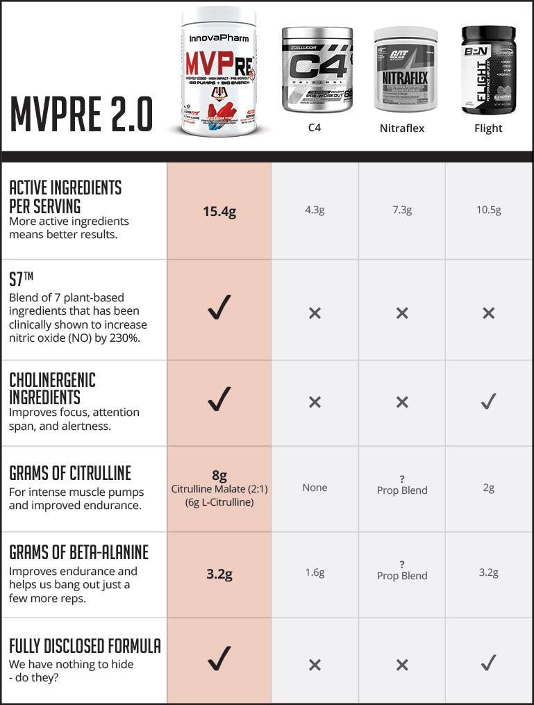 competitor-chart_mvpre.jpg