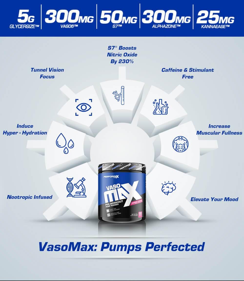 vasoMax_91f44bbf-c2ce-4461-93d1-5756dc3ca70b.jpg