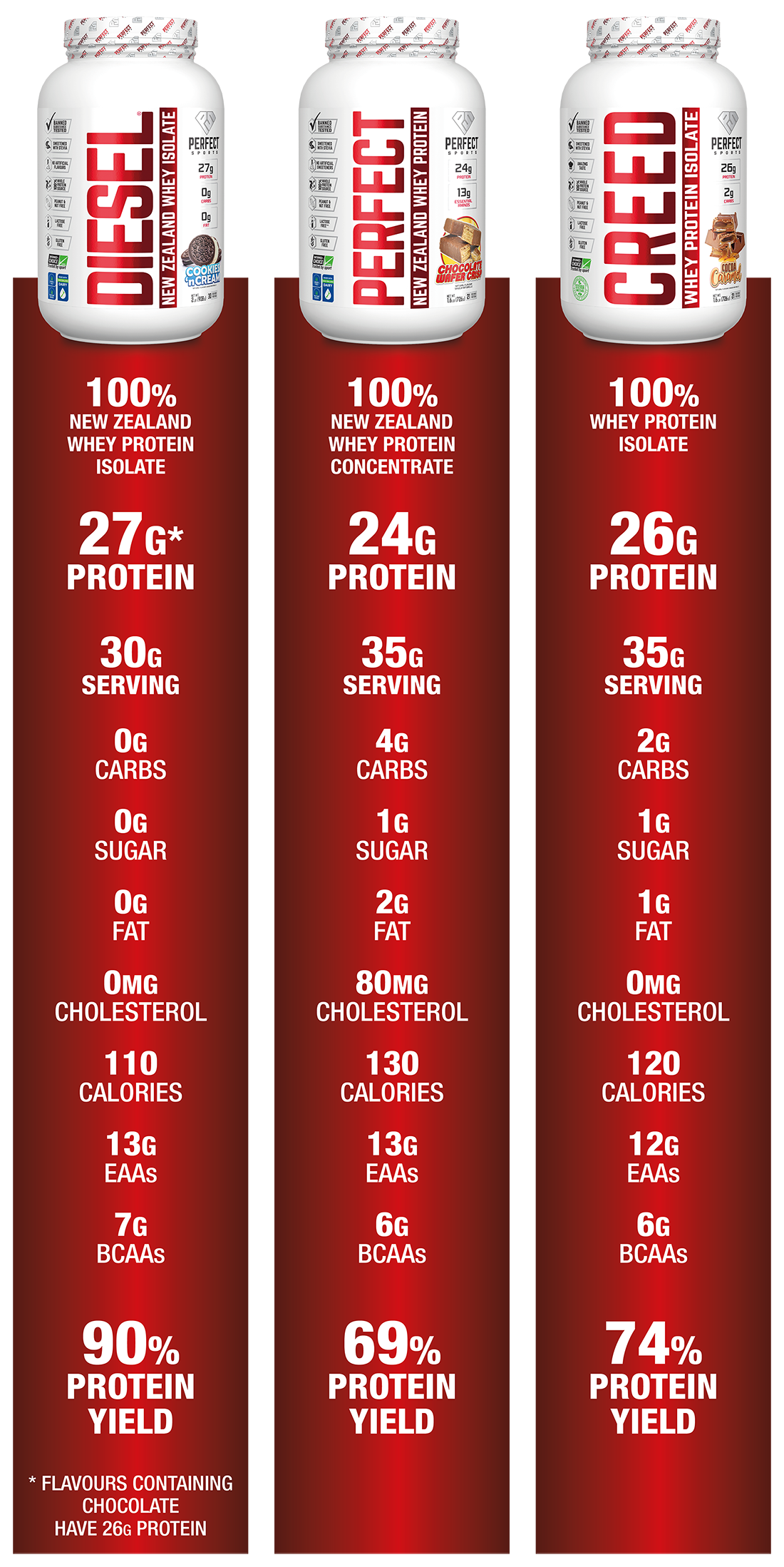 PROTEIN-Comparison-Chart-2-(1).png