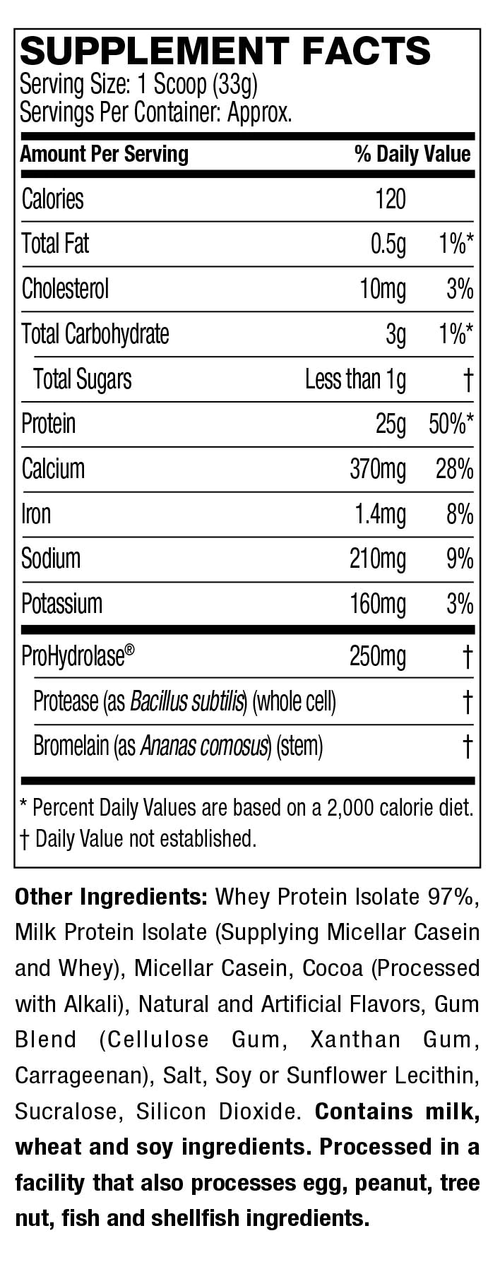 suppfacts-peak-protein-choc.png