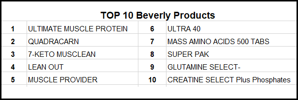 top_10_beverly.png